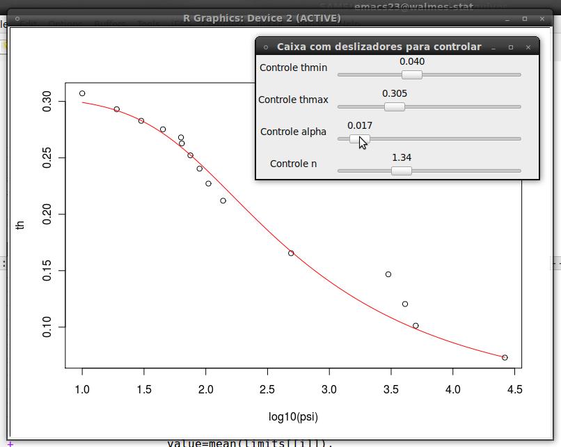 Método gráfico interativo para valores iniciais em regressão não linear