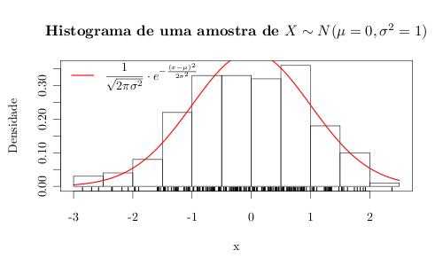 Sweave com gráficos do R em tikz