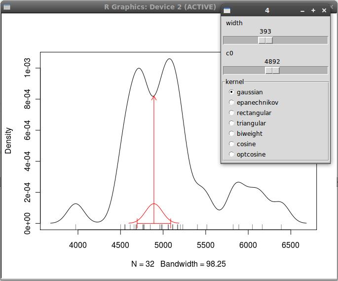 Procedimento gráfico interativo para densidade com rpanel